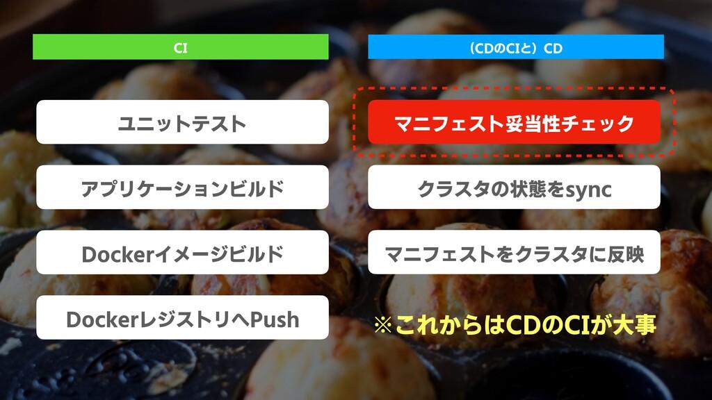 CI (CDのCIと)CD ユニットテスト アプリケーションビルド Dockerイメージビルド...