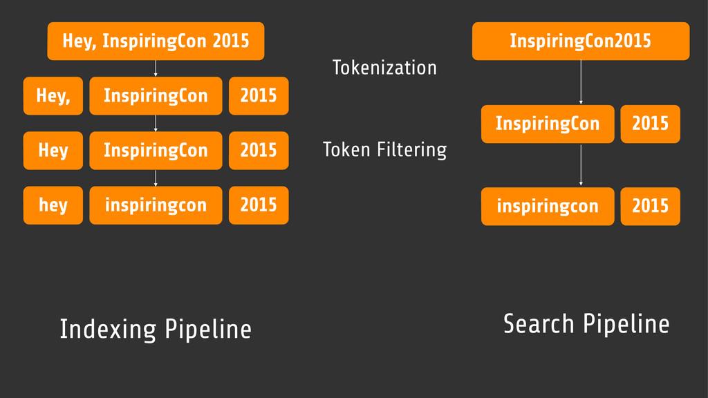 Hey, InspiringCon 2015 Hey, InspiringCon 2015 T...