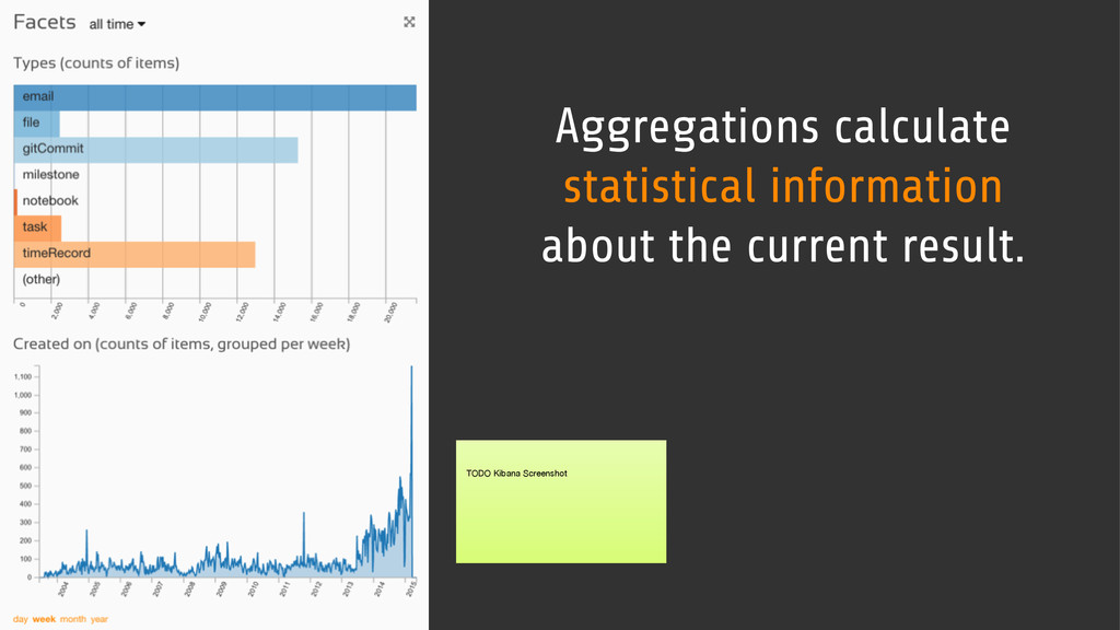 Aggregations calculate statistical information ...