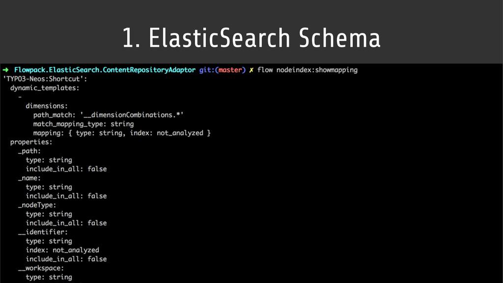 1. ElasticSearch Schema