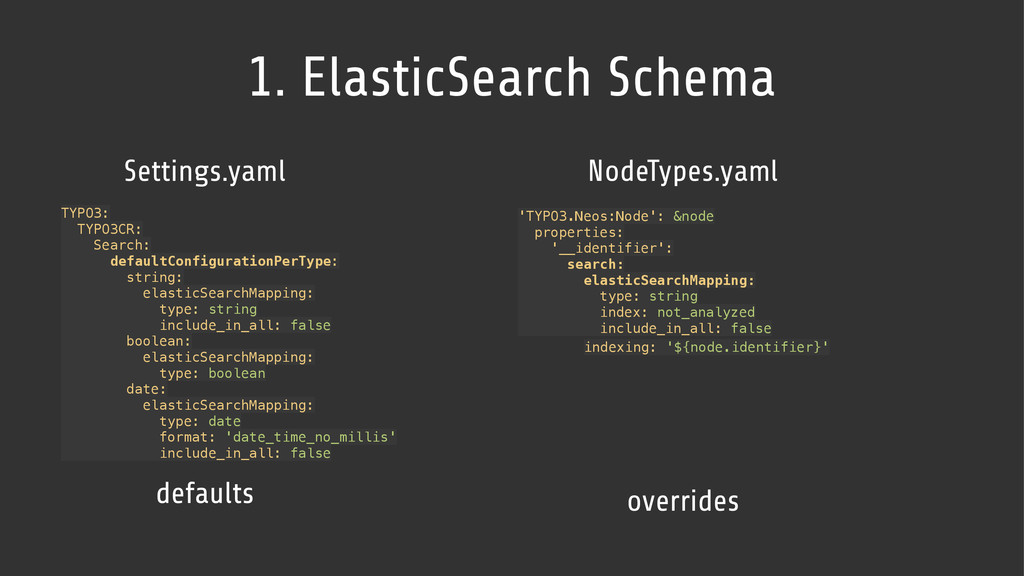 1. ElasticSearch Schema TYPO3: TYPO3CR: Searc...