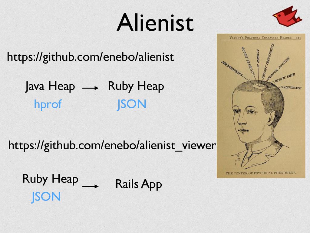 Alienist Java Heap Ruby Heap hprof JSON https:/...
