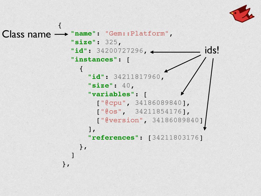 """{ """"name"""": """"Gem::Platform"""", """"size"""": 325, """"id"""": 3..."""
