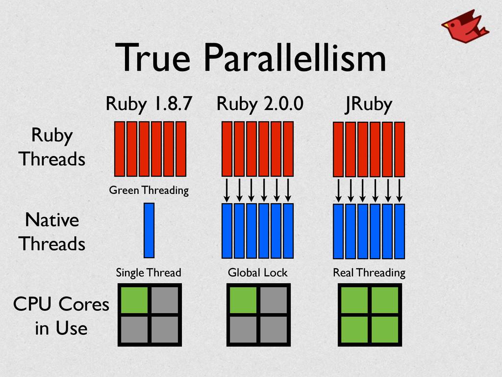True Parallellism Ruby Threads Native Threads R...