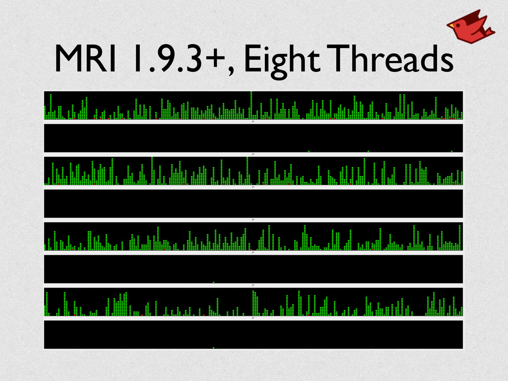 MRI 1.9.3+, Eight Threads