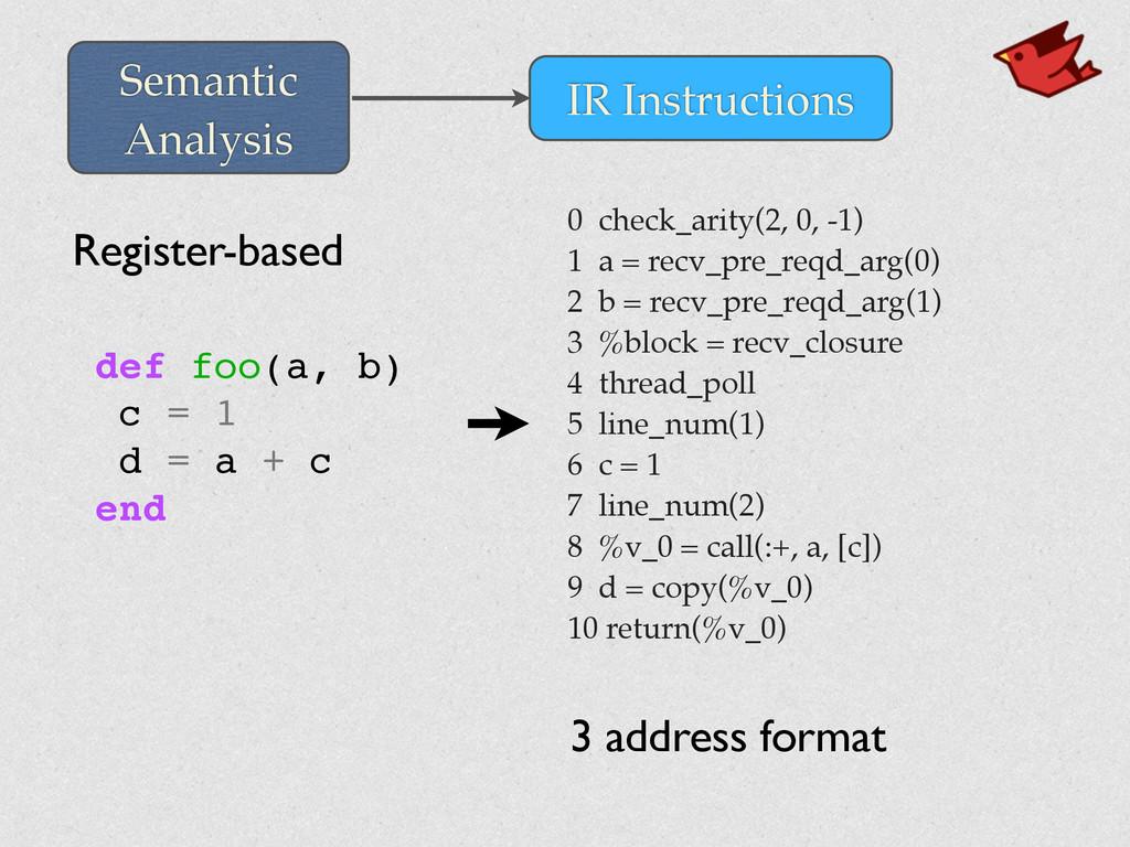 def foo(a, b) c = 1 d = a + c end 0 check_arity...