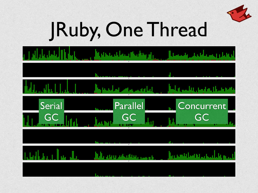 JRuby, One Thread Serial GC Parallel GC Concurr...