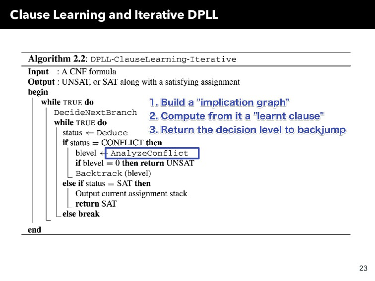 Clause Learning and Iterative DPLL 23