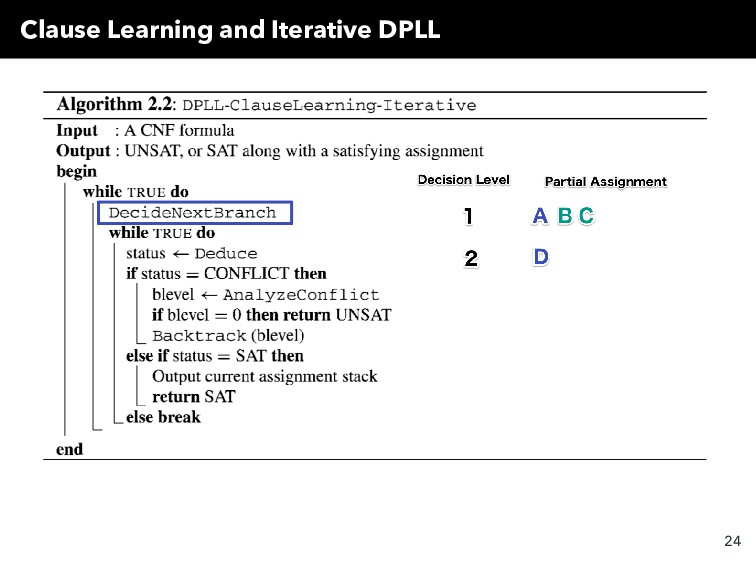 Clause Learning and Iterative DPLL 24