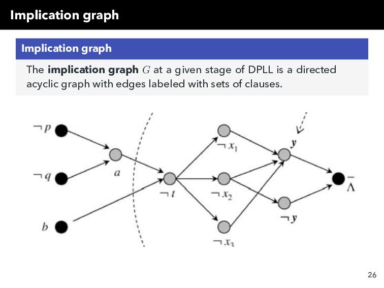 Implication graph Implication graph The implica...