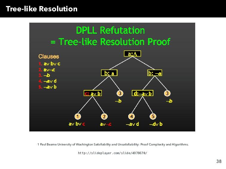 Tree-like Resolution 1 Paul Beame University of...