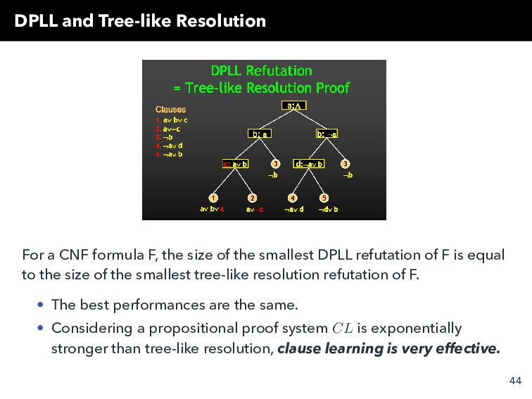 DPLL and Tree-like Resolution For a CNF formula...