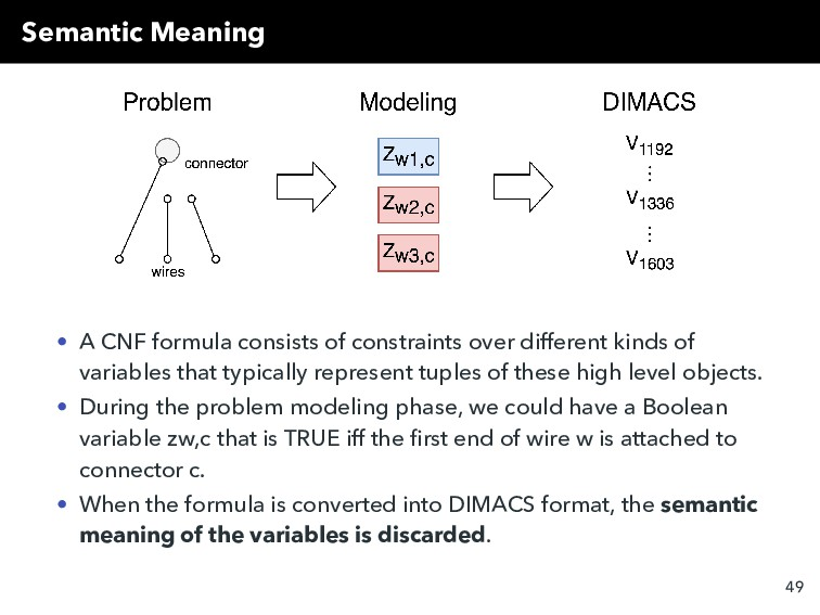 Semantic Meaning • A CNF formula consists of co...
