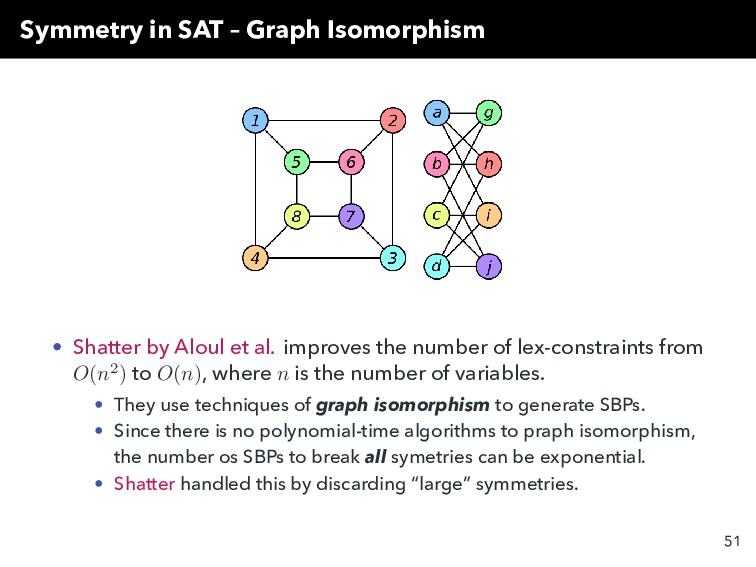 Symmetry in SAT – Graph Isomorphism • Shatter b...