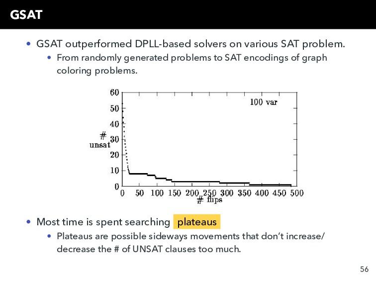 GSAT • GSAT outperformed DPLL-based solvers on ...