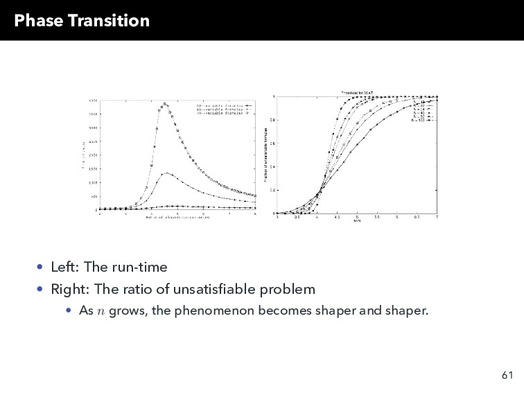 Phase Transition • Left: The run-time • Right: ...