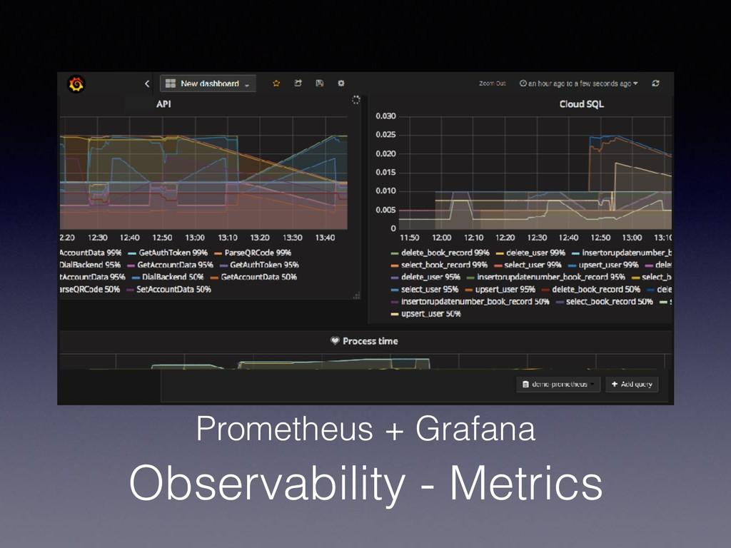 Observability - Metrics Prometheus + Grafana