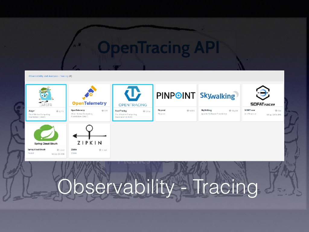 Observability - Tracing