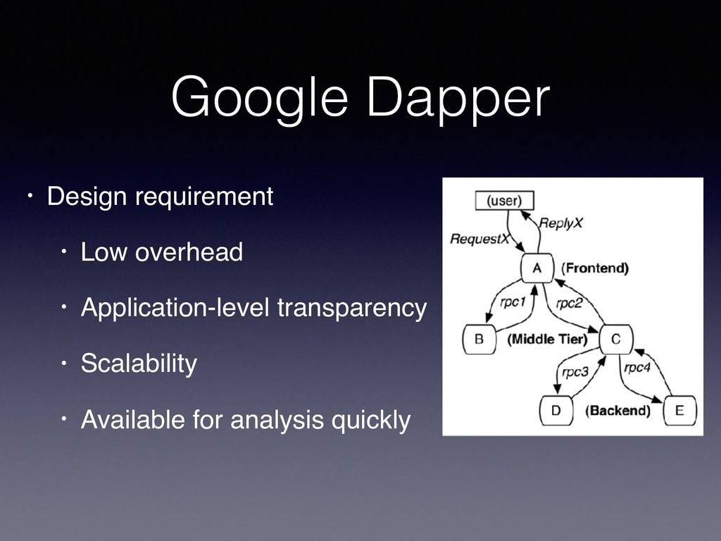 Google Dapper • Design requirement • Low overhe...