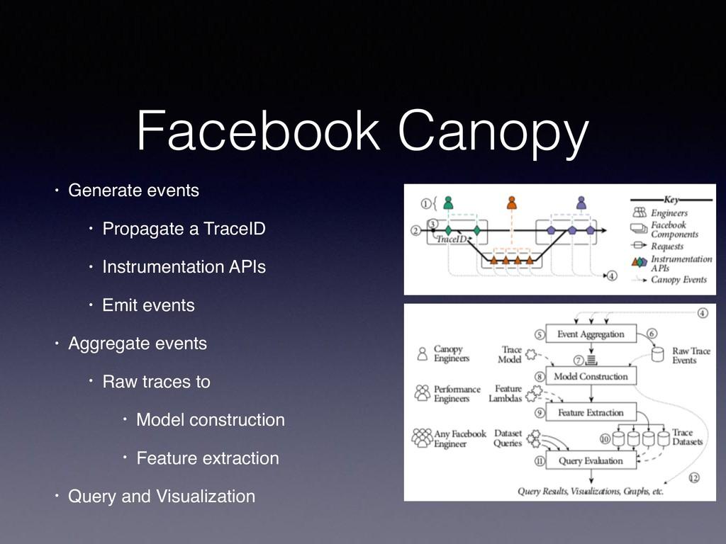 Facebook Canopy • Generate events • Propagate a...