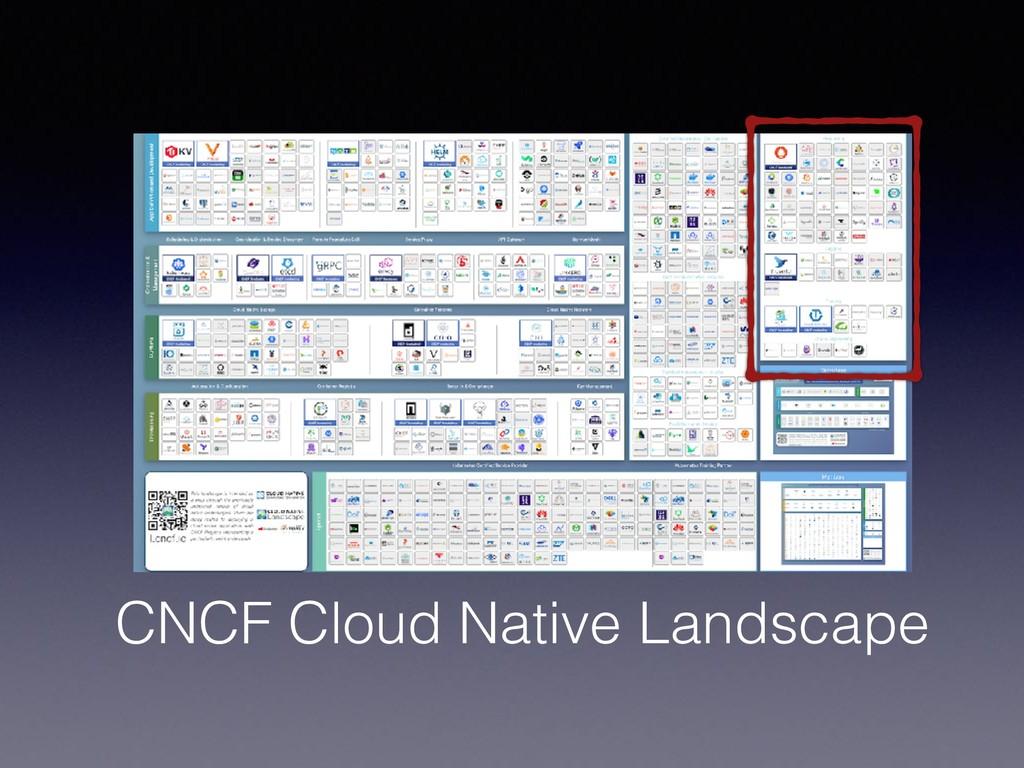 CNCF Cloud Native Landscape