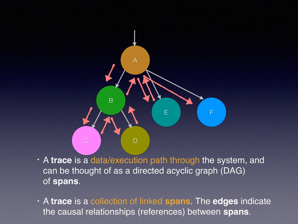 • A trace is a data/execution path through the ...