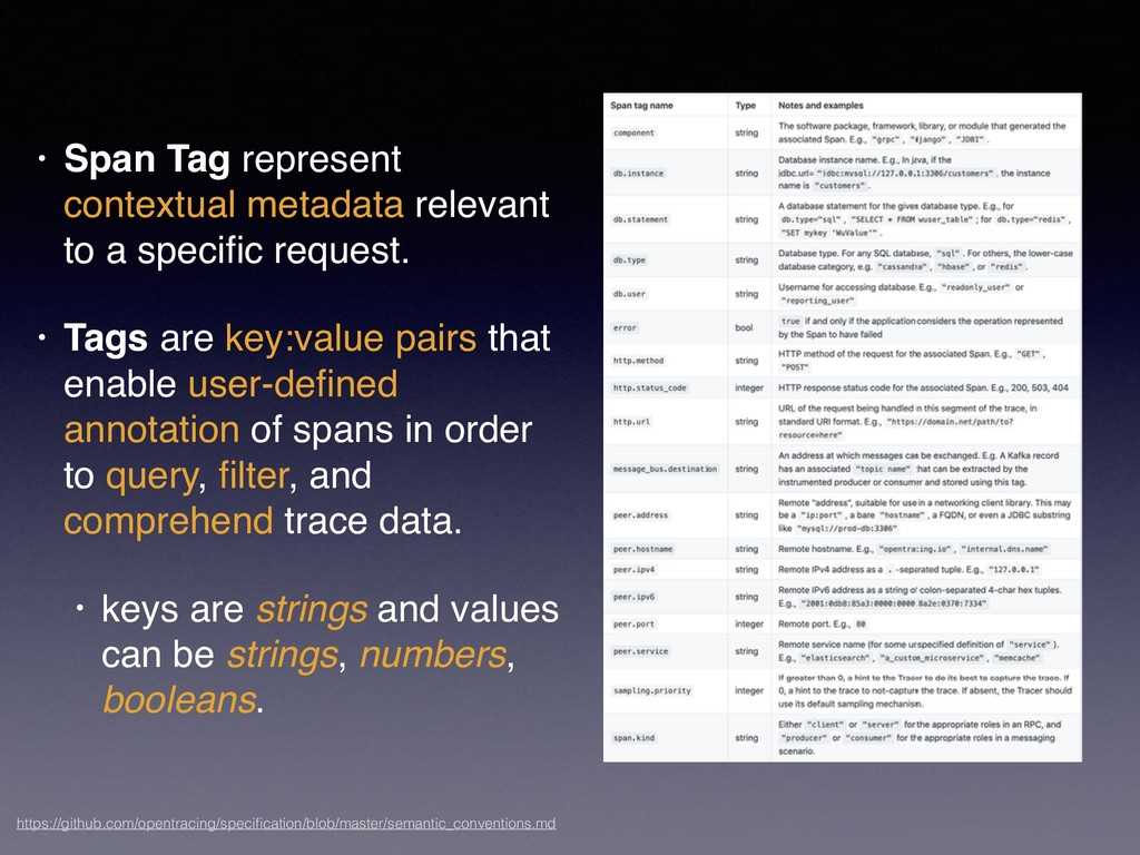 • Span Tag represent contextual metadata releva...