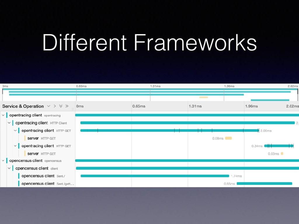 Different Frameworks