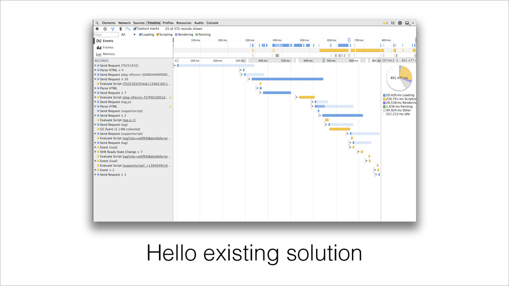 Hello existing solution