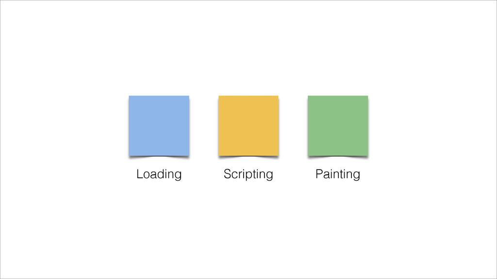Loading Scripting Painting