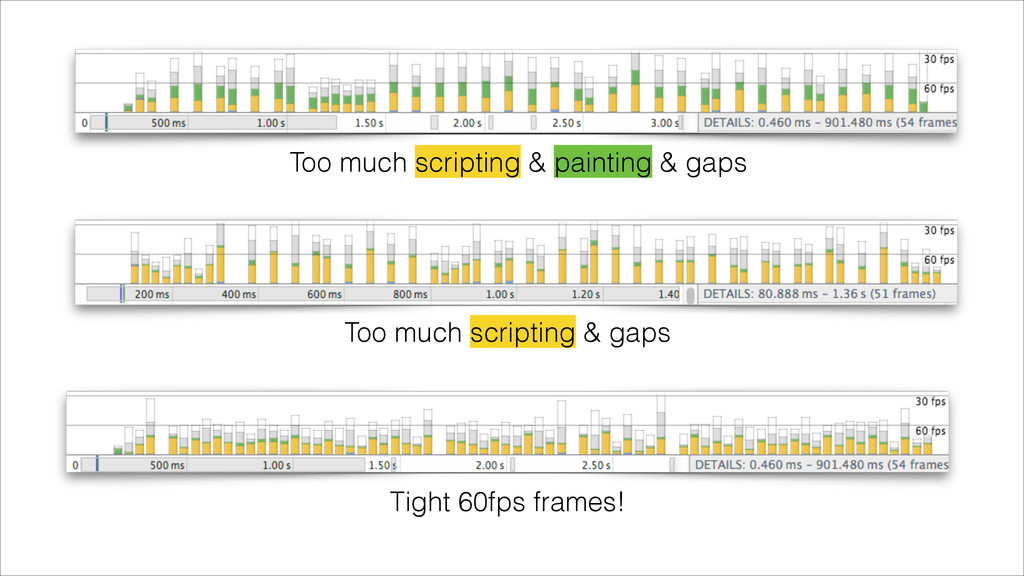 Tight 60fps frames! Too much scripting & gaps T...