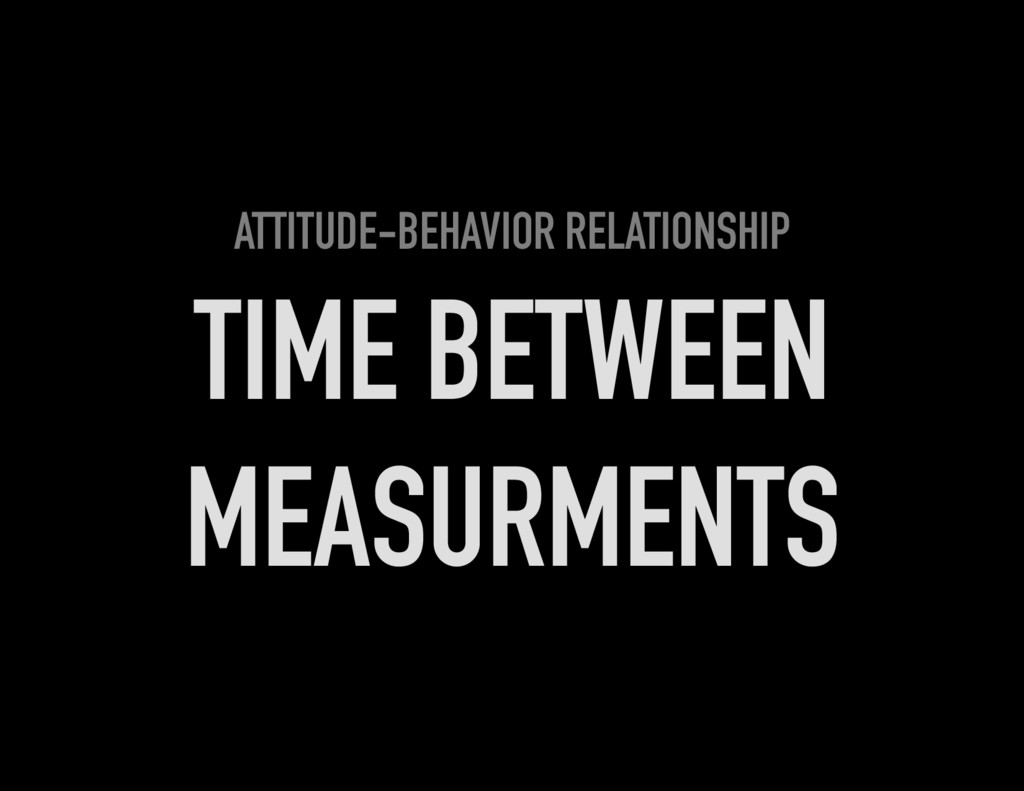 ATTITUDE-BEHAVIOR RELATIONSHIP TIME BETWEEN MEA...