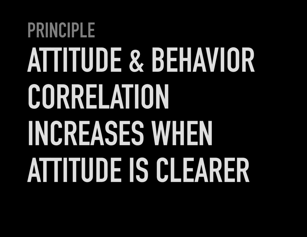 PRINCIPLE ATTITUDE & BEHAVIOR CORRELATION INCRE...
