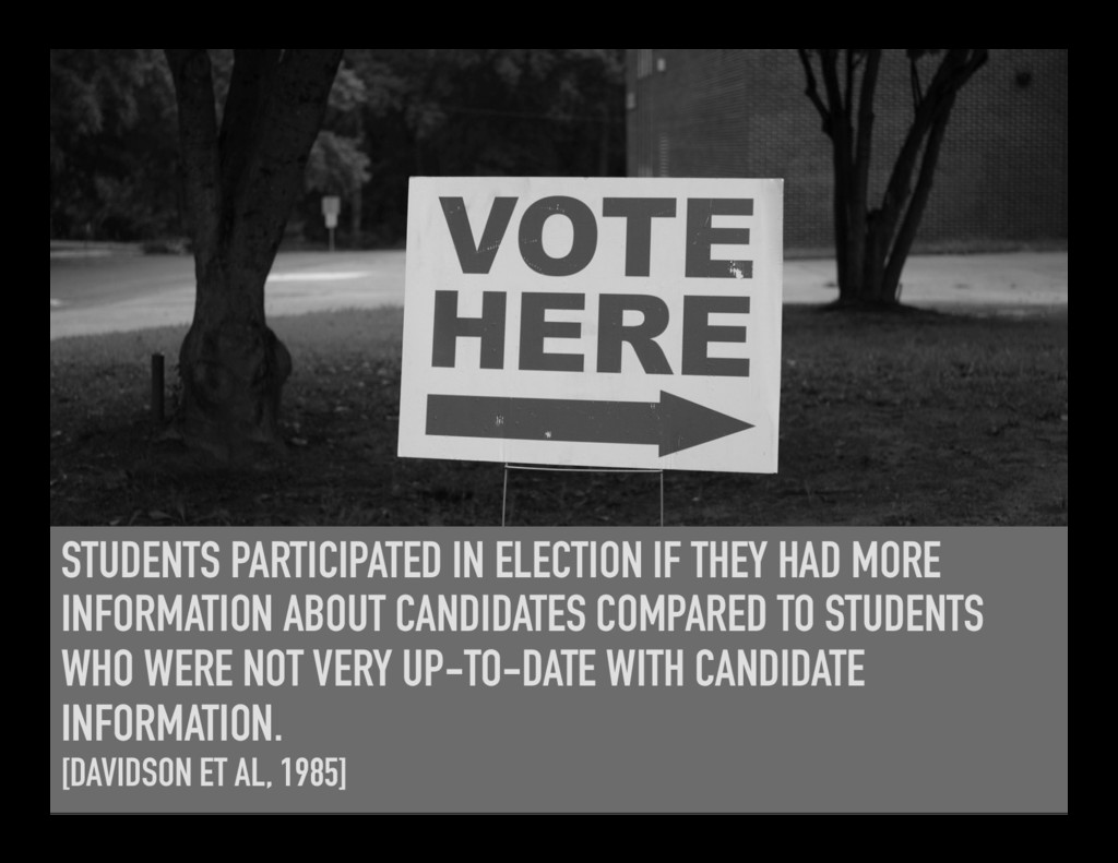 STUDENTS PARTICIPATED IN ELECTION IF THEY HAD M...