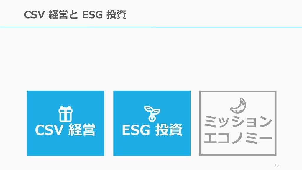 CSV 経営と ESG 投資 73 🎁 CSV 経営 🌱 ESG 投資 🌙 ミッション エコノ...
