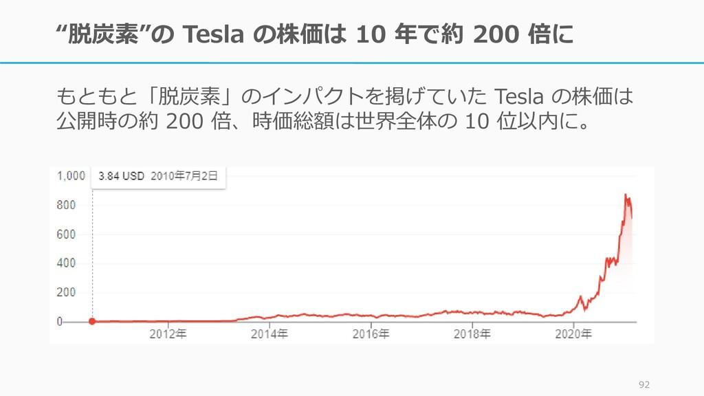 """""""脱炭素""""の Tesla の株価は 10 年で約 200 倍に もともと「脱炭素」のインパクト..."""