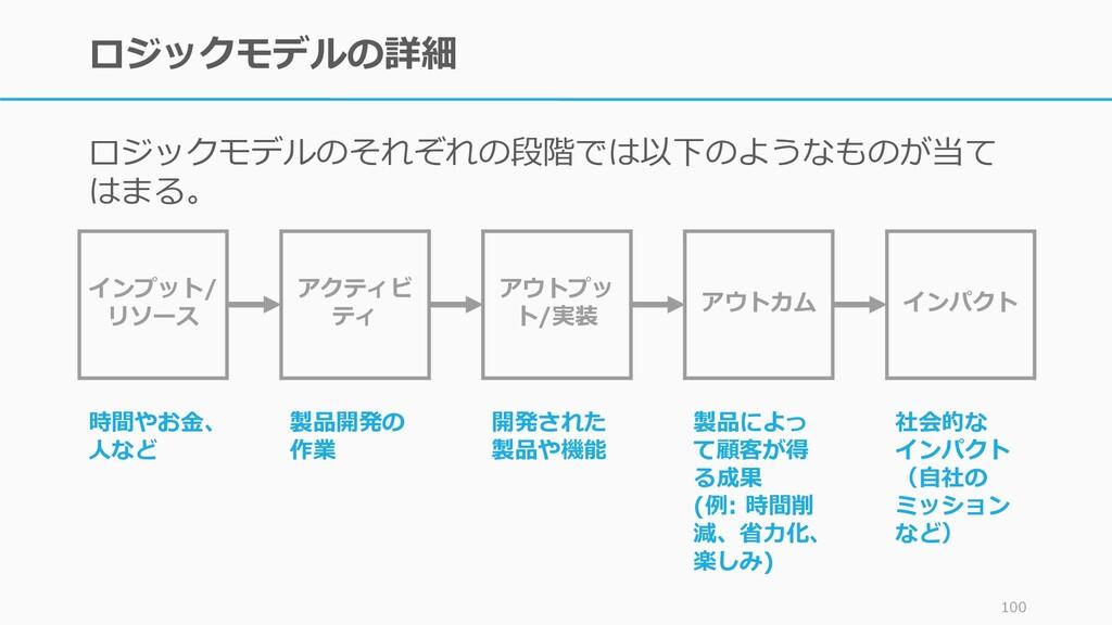 ロジックモデルの詳細 ロジックモデルのそれぞれの段階では以下のようなものが当て はまる。 10...