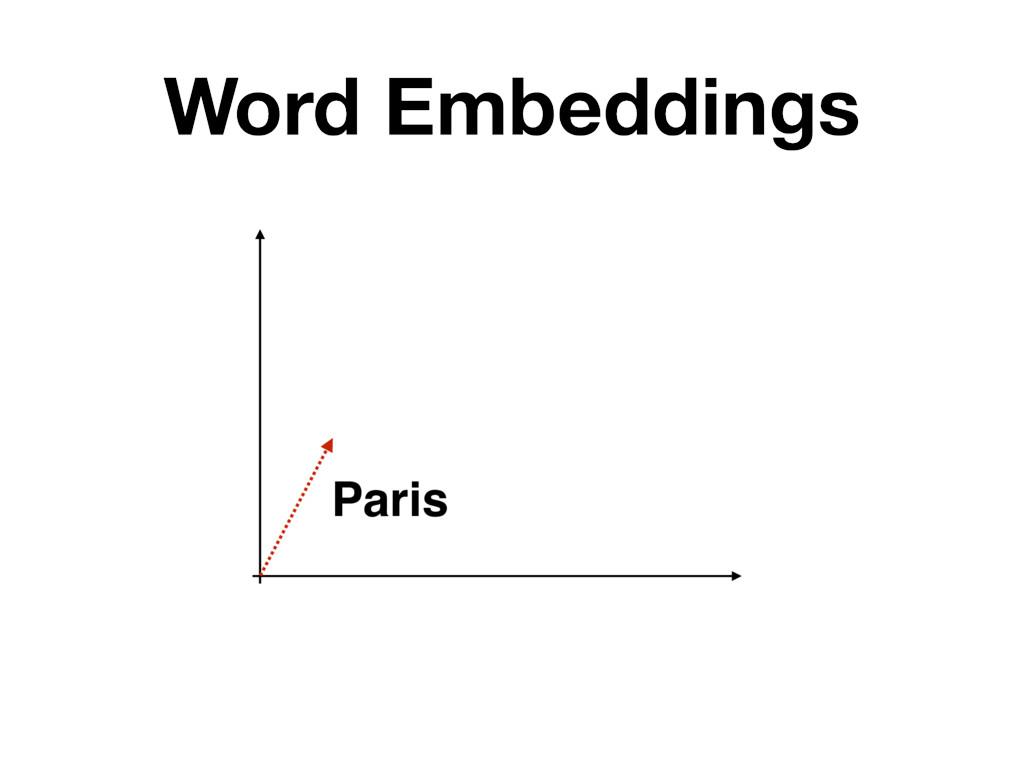 Word Embeddings Paris