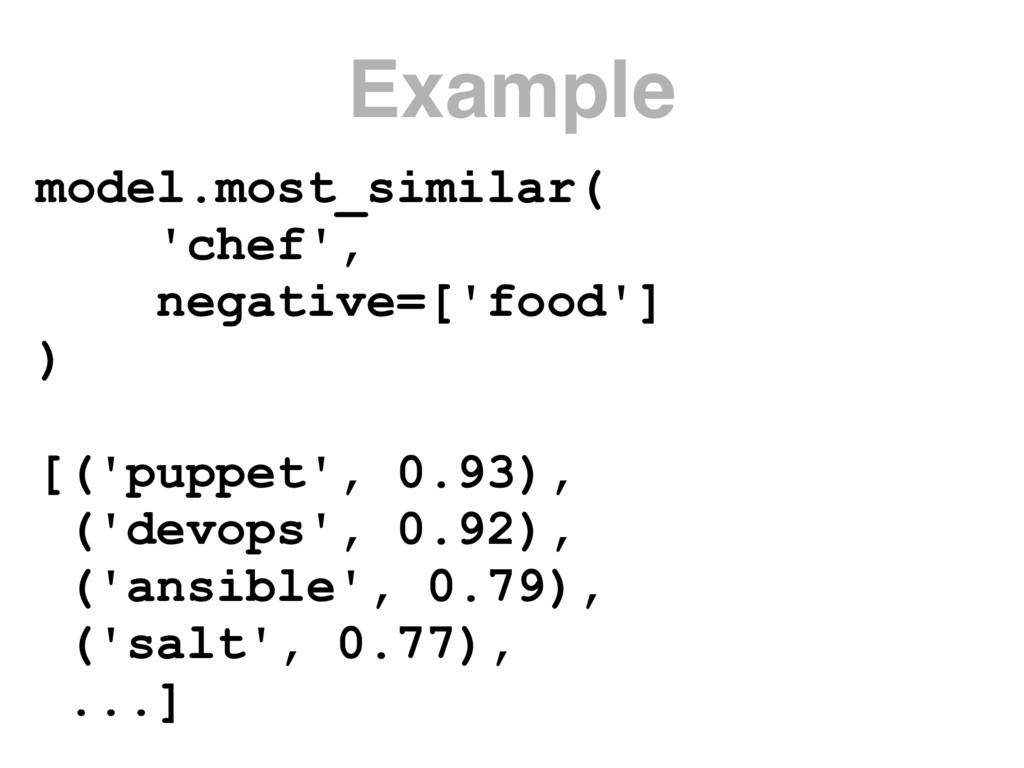 model.most_similar( 'chef', negative=['food']...