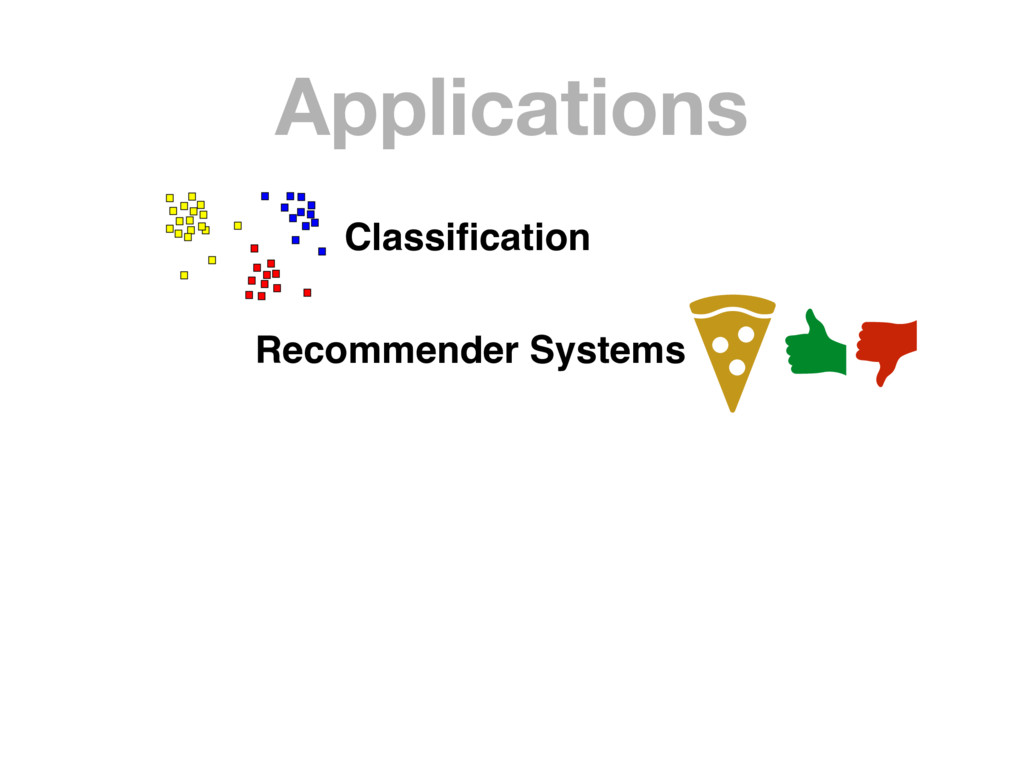 Applications Classification Recommender Systems