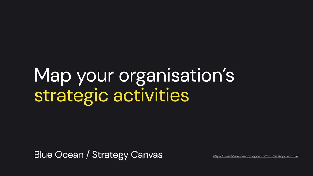 Map your organisation's strategic activities Bl...