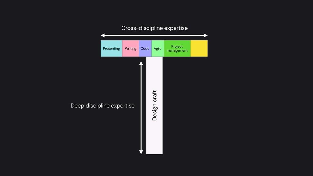 Deep discipline expertise Design craft Cross-di...