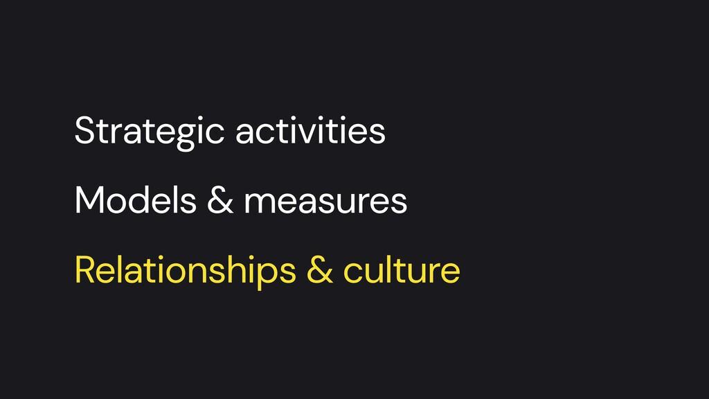 Strategic activities   Models & measures   Rela...