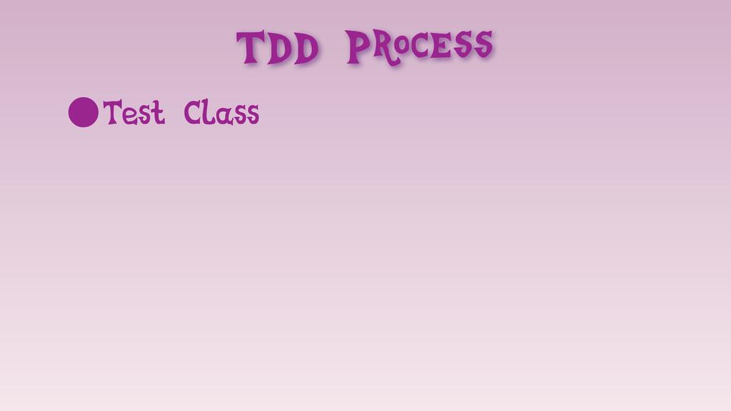 TDD Process •Test Class