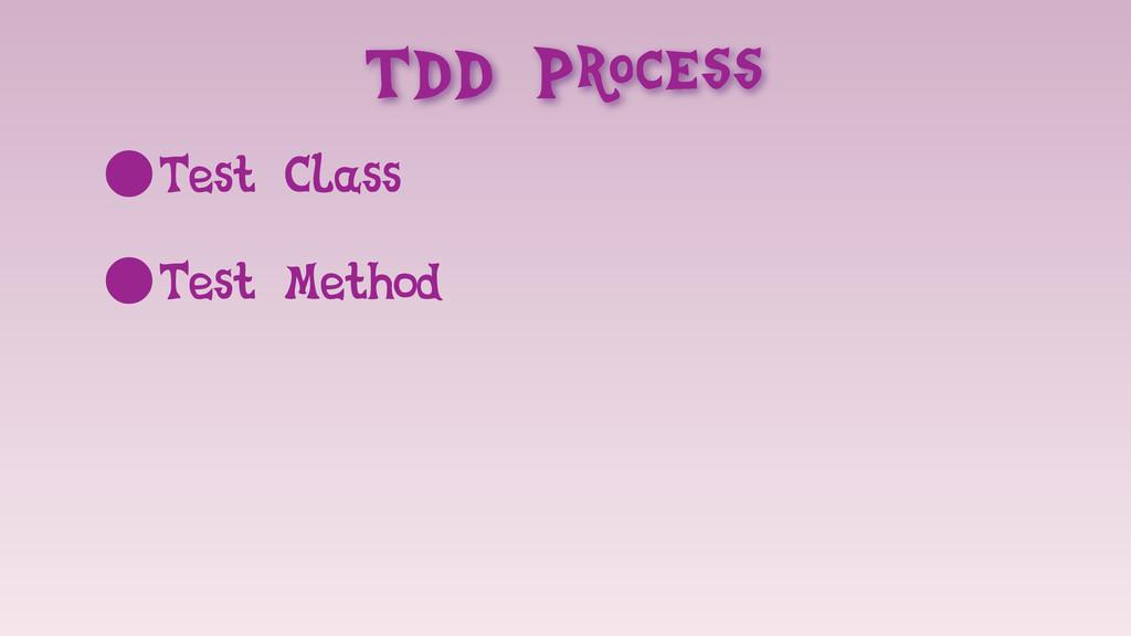 TDD Process •Test Class •Test Method