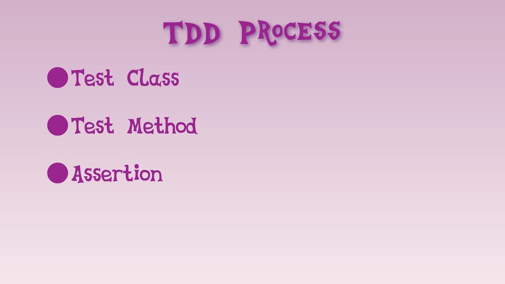 TDD Process •Test Class •Test Method •Assertion