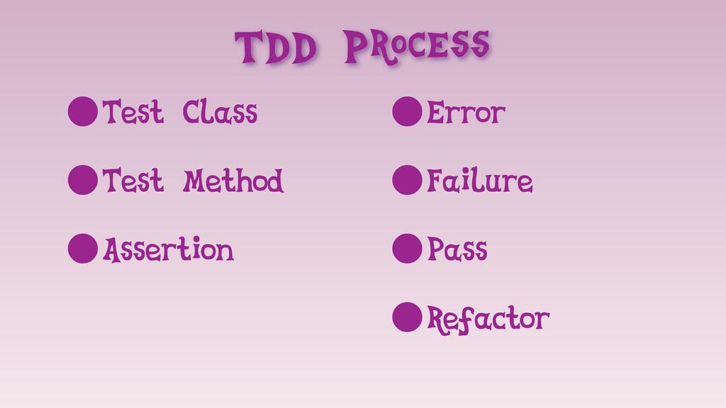 TDD Process •Test Class •Test Method •Assertion...