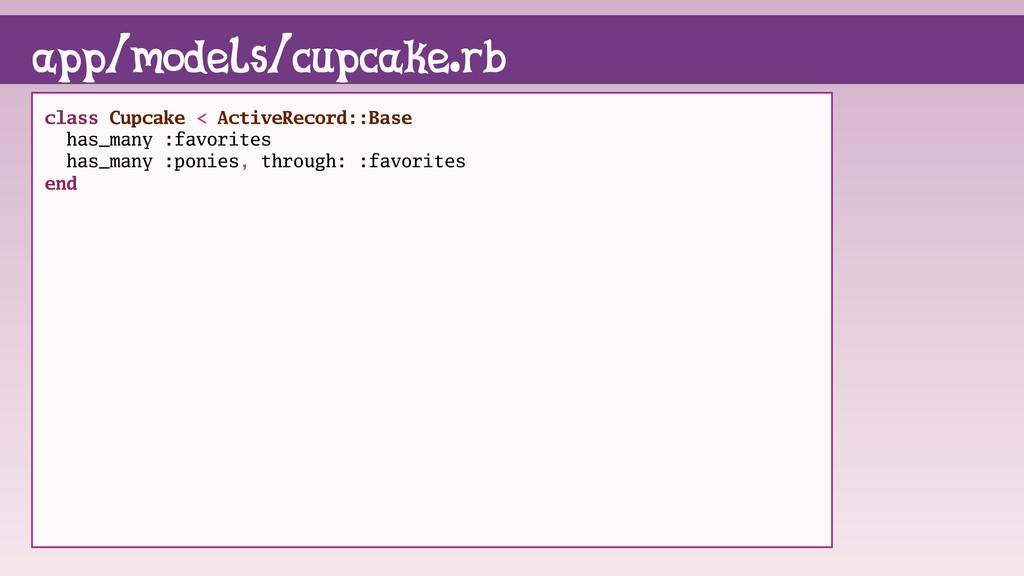 class Cupcake < ActiveRecord::Base has_many :fa...