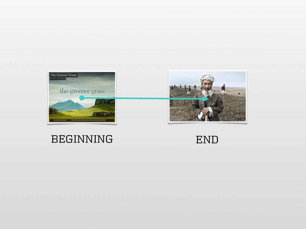 BEGINNING END