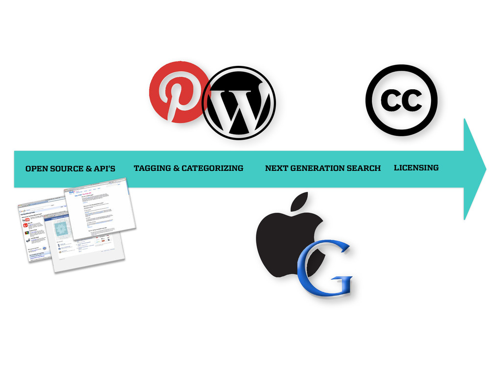 LICENSING TAGGING & CATEGORIZING OPEN SOURCE & ...